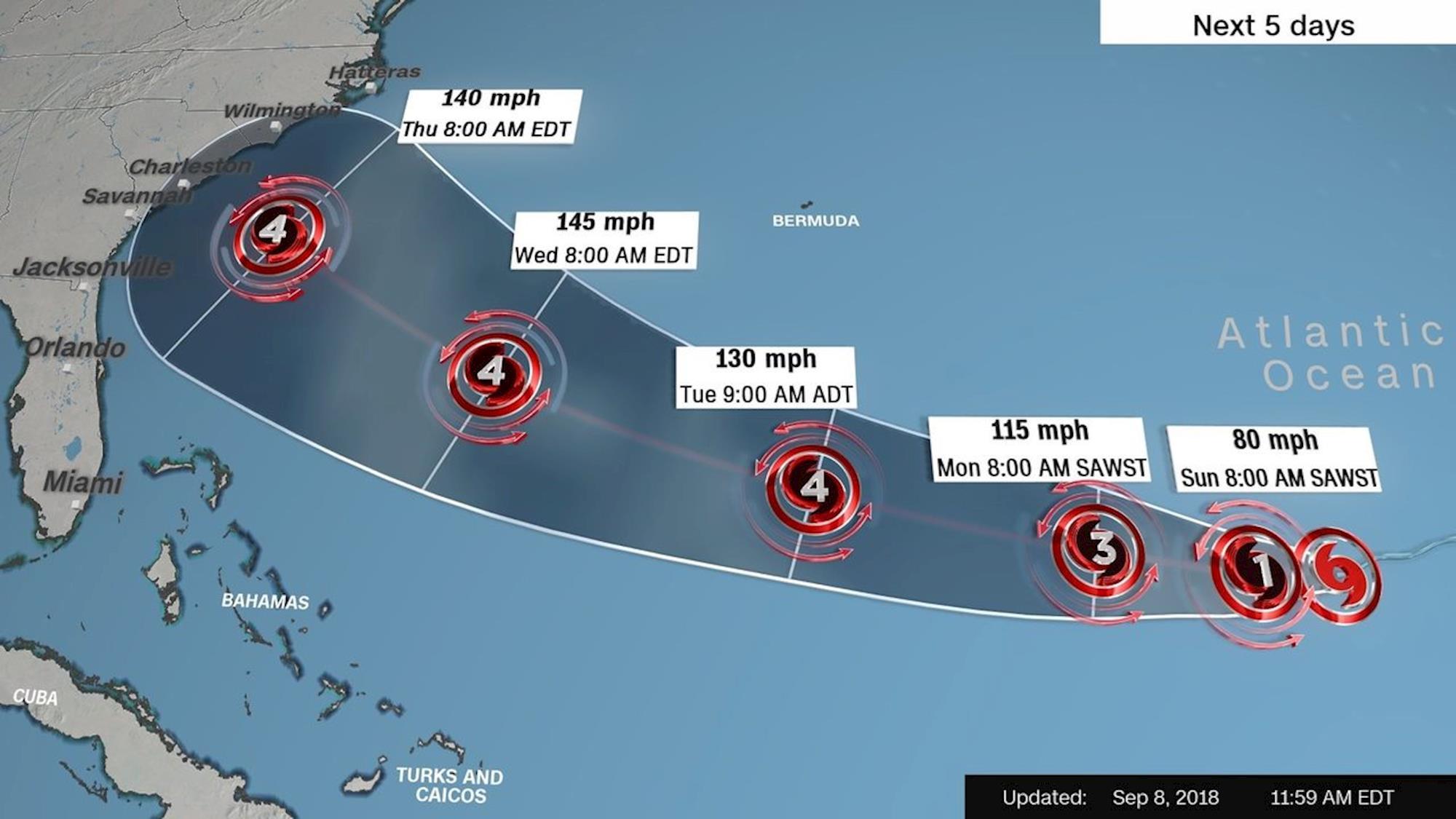 furacão, weg 2018 - tryon, imprensa,